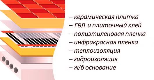 teplo-pol-IK-1