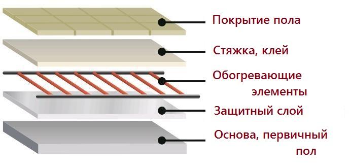 teplo-pol-IK-3-1
