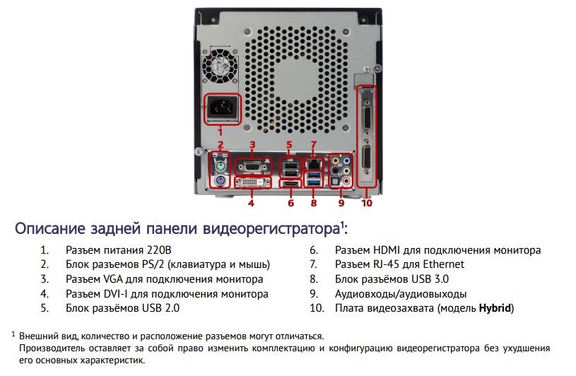 TRASSIR_DuoStation_16_2